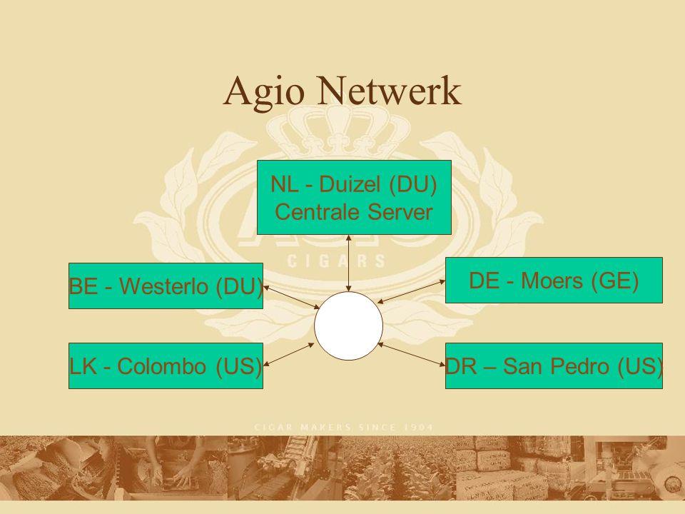 Agio Netwerk NL - Duizel (DU) Centrale Server BE - Westerlo (DU) DE - Moers (GE) LK - Colombo (US)DR – San Pedro (US)