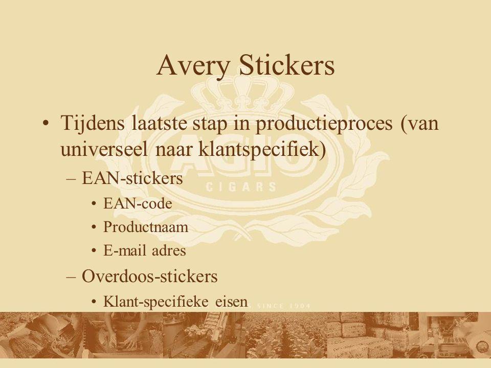 Avery Stickers Tijdens laatste stap in productieproces (van universeel naar klantspecifiek) –EAN-stickers EAN-code Productnaam E-mail adres –Overdoos-stickers Klant-specifieke eisen
