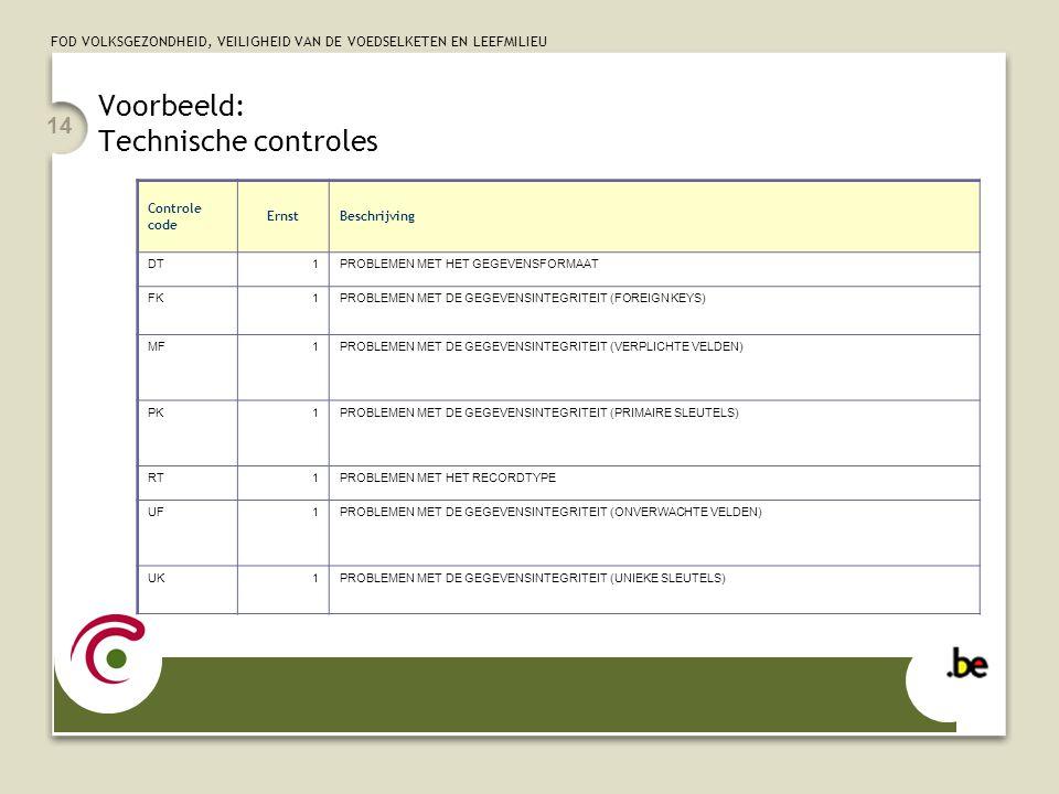 FOD VOLKSGEZONDHEID, VEILIGHEID VAN DE VOEDSELKETEN EN LEEFMILIEU 14 Voorbeeld: Technische controles Controle code ErnstBeschrijving DT1PROBLEMEN MET