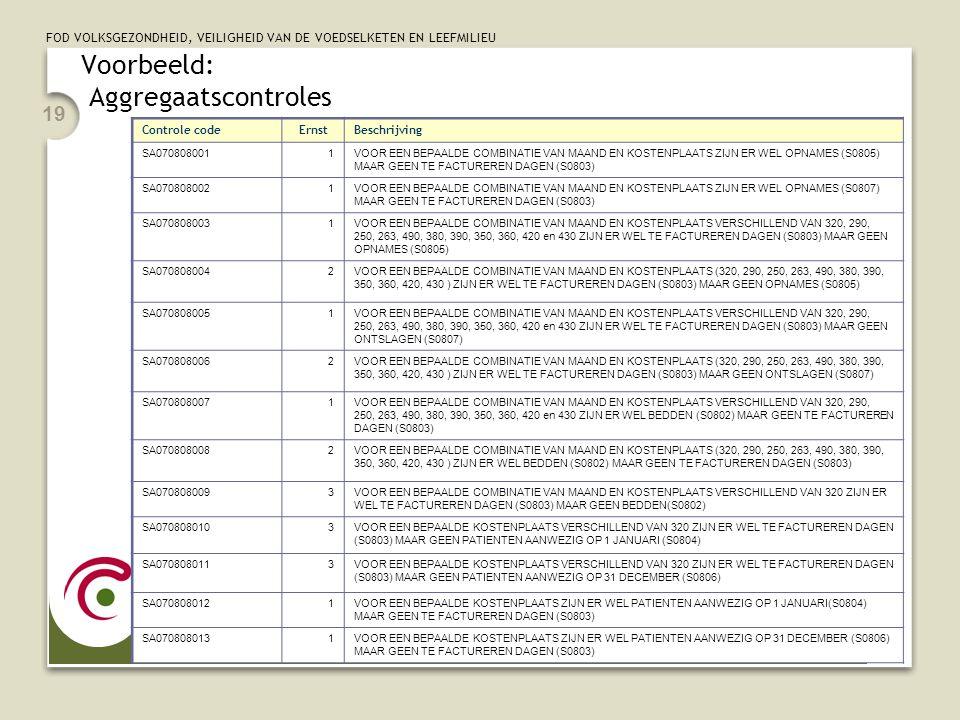 FOD VOLKSGEZONDHEID, VEILIGHEID VAN DE VOEDSELKETEN EN LEEFMILIEU 19 Voorbeeld: Aggregaatscontroles Controle codeErnstBeschrijving SA0708080011VOOR EE