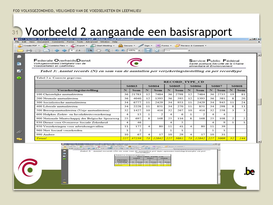 FOD VOLKSGEZONDHEID, VEILIGHEID VAN DE VOEDSELKETEN EN LEEFMILIEU 31 Voorbeeld 2 aangaande een basisrapport