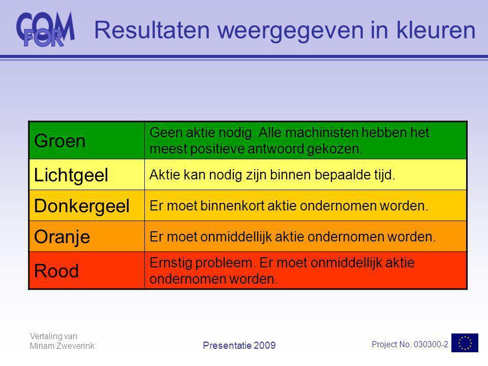 Vertaling van Miriam Zweverink Project No. 030300-2 Presentatie 2009 Resultaten weergegeven in kleuren Groen Geen aktie nodig. Alle machinisten hebben