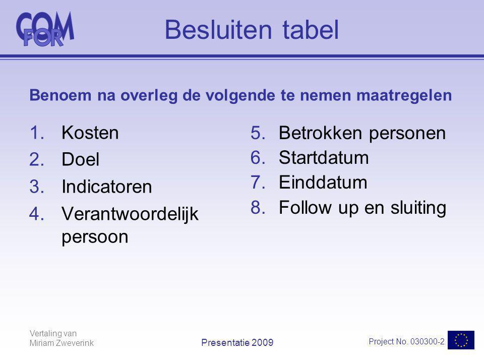 Vertaling van Miriam Zweverink Project No. 030300-2 Presentatie 2009 Besluiten tabel Benoem na overleg de volgende te nemen maatregelen 1.Kosten 2.Doe