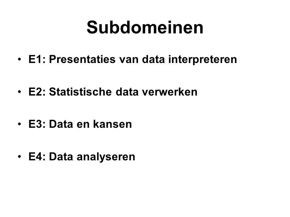 Subdomeinen E1: Presentaties van data interpreteren E2: Statistische data verwerken E3: Data en kansen E4: Data analyseren