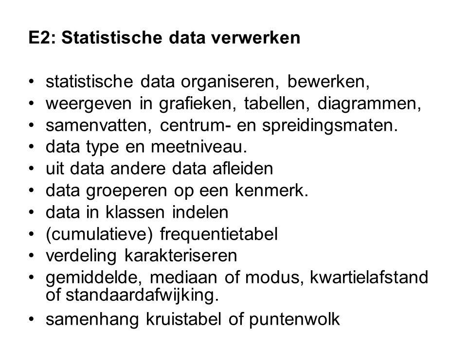 E2: Statistische data verwerken statistische data organiseren, bewerken, weergeven in grafieken, tabellen, diagrammen, samenvatten, centrum- en spreid