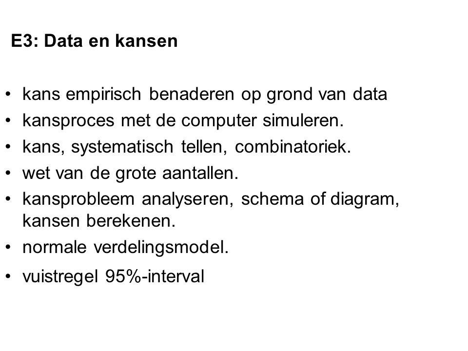 E4: Data analyseren hoe informatieve data verkrijgen (representatieve / aselecte) steekproef samenstellen en verwerken.