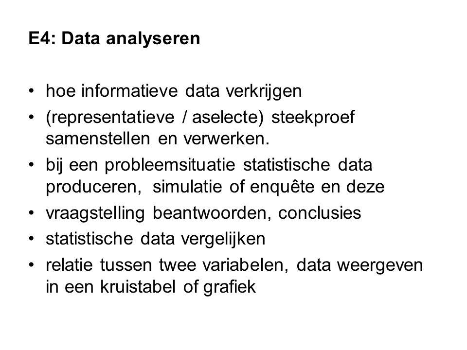 E4: Data analyseren hoe informatieve data verkrijgen (representatieve / aselecte) steekproef samenstellen en verwerken. bij een probleemsituatie stati
