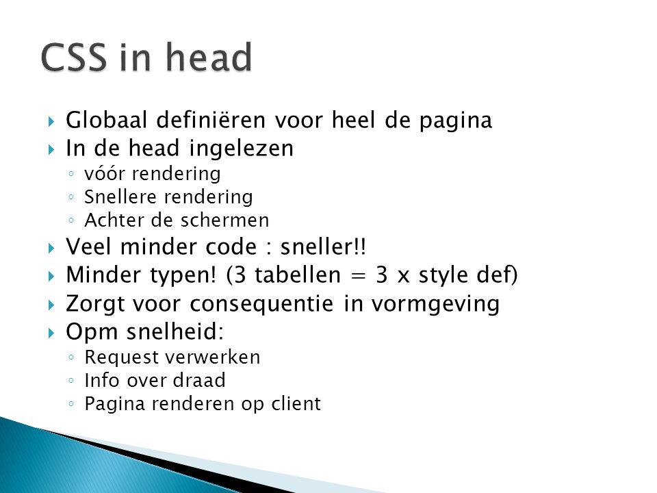  Globaal definiëren voor heel de pagina  In de head ingelezen ◦ vóór rendering ◦ Snellere rendering ◦ Achter de schermen  Veel minder code : snelle