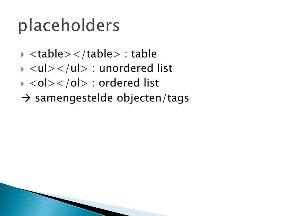  : table  : unordered list  : ordered list  samengestelde objecten/tags