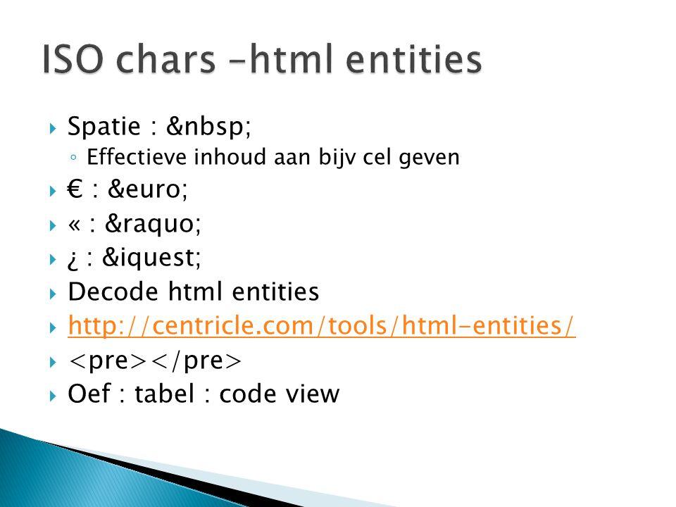  Spatie : ◦ Effectieve inhoud aan bijv cel geven  € : €  « : »  ¿ : ¿  Decode html entities  http://centricle.com/tools/html-e