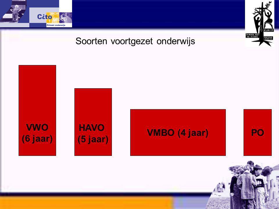 Informatie avond – CITO 11-01-06 Soorten voortgezet onderwijs VWO (6 jaar) HAVO (5 jaar) VMBO (4 jaar)PO