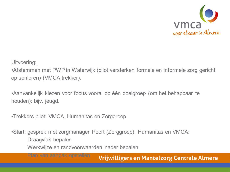 Uitvoering: Afstemmen met PWP in Waterwijk (pilot versterken formele en informele zorg gericht op senioren) (VMCA trekker). Aanvankelijk kiezen voor f