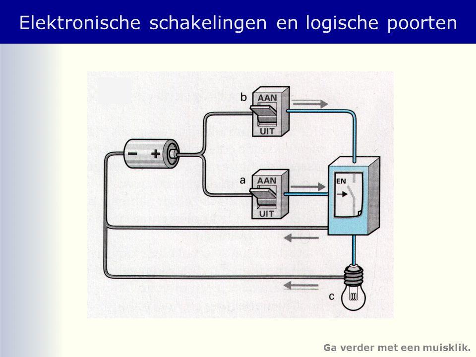 Elektronische schakelingen en logische poorten Ga verder met een muisklik.