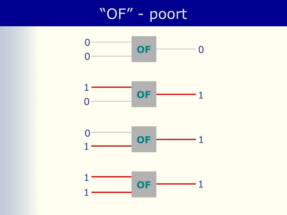 OF - poort OF 0 0 0 1 0 1 0 1 1 1 1 1