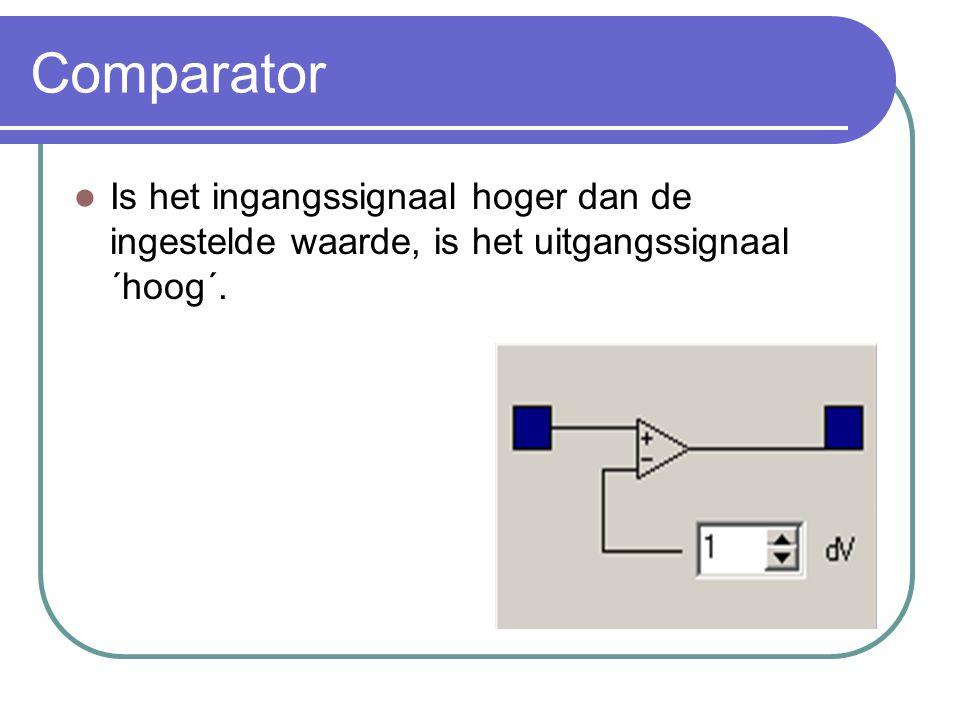 Comparator Is het ingangssignaal hoger dan de ingestelde waarde, is het uitgangssignaal ´hoog´.