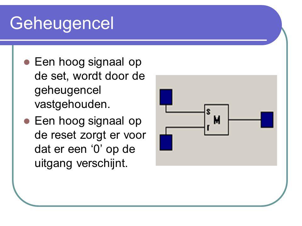 Geheugencel Een hoog signaal op de set, wordt door de geheugencel vastgehouden. Een hoog signaal op de reset zorgt er voor dat er een '0' op de uitgan