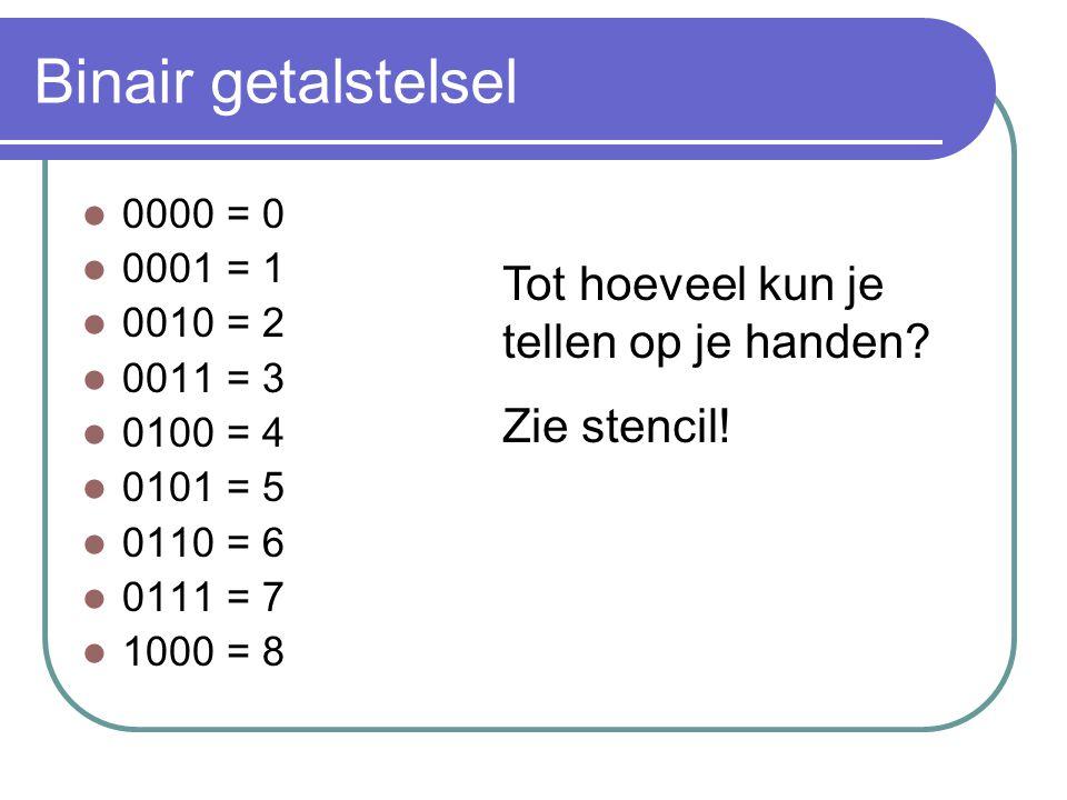 Binair getalstelsel 0000 = 0 0001 = 1 0010 = 2 0011 = 3 0100 = 4 0101 = 5 0110 = 6 0111 = 7 1000 = 8 Tot hoeveel kun je tellen op je handen? Zie stenc