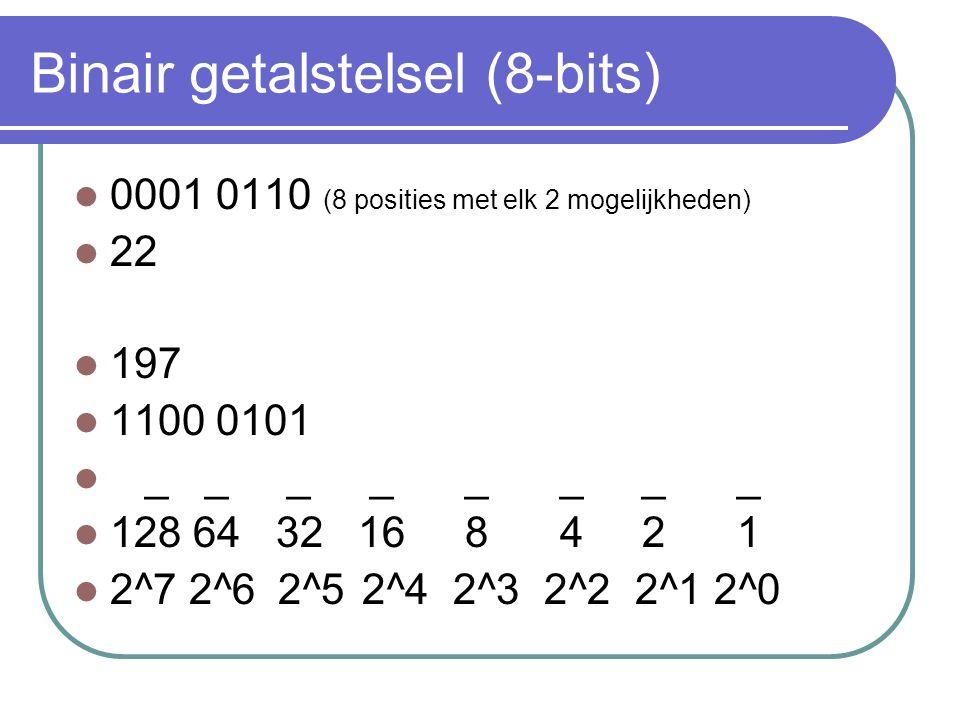Binair getalstelsel (8-bits) 0001 0110 (8 posities met elk 2 mogelijkheden) 22 197 1100 0101 _ _ _ _ _ _ _ _ 128 64 32 16 8 4 2 1 2^7 2^6 2^52^4 2^3 2
