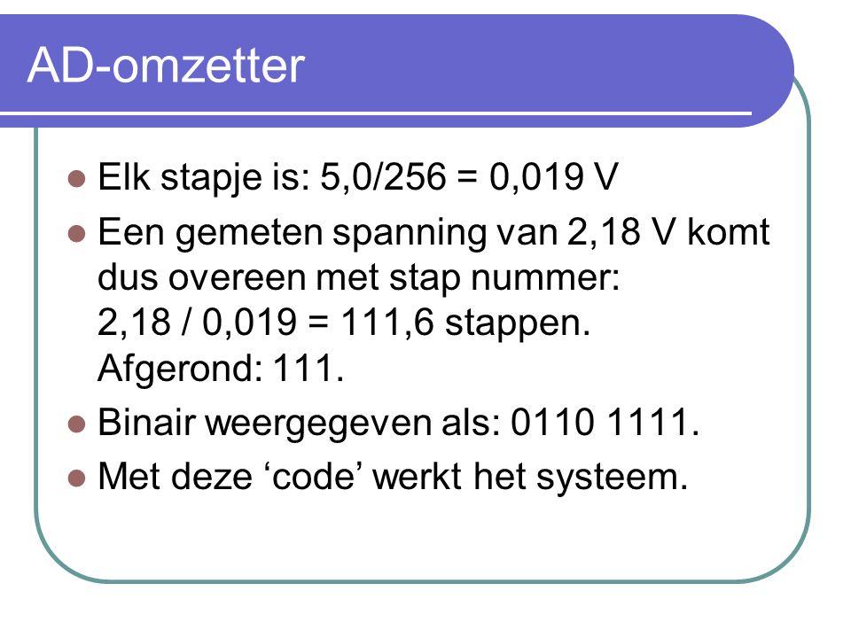 AD-omzetter Elk stapje is: 5,0/256 = 0,019 V Een gemeten spanning van 2,18 V komt dus overeen met stap nummer: 2,18 / 0,019 = 111,6 stappen. Afgerond: