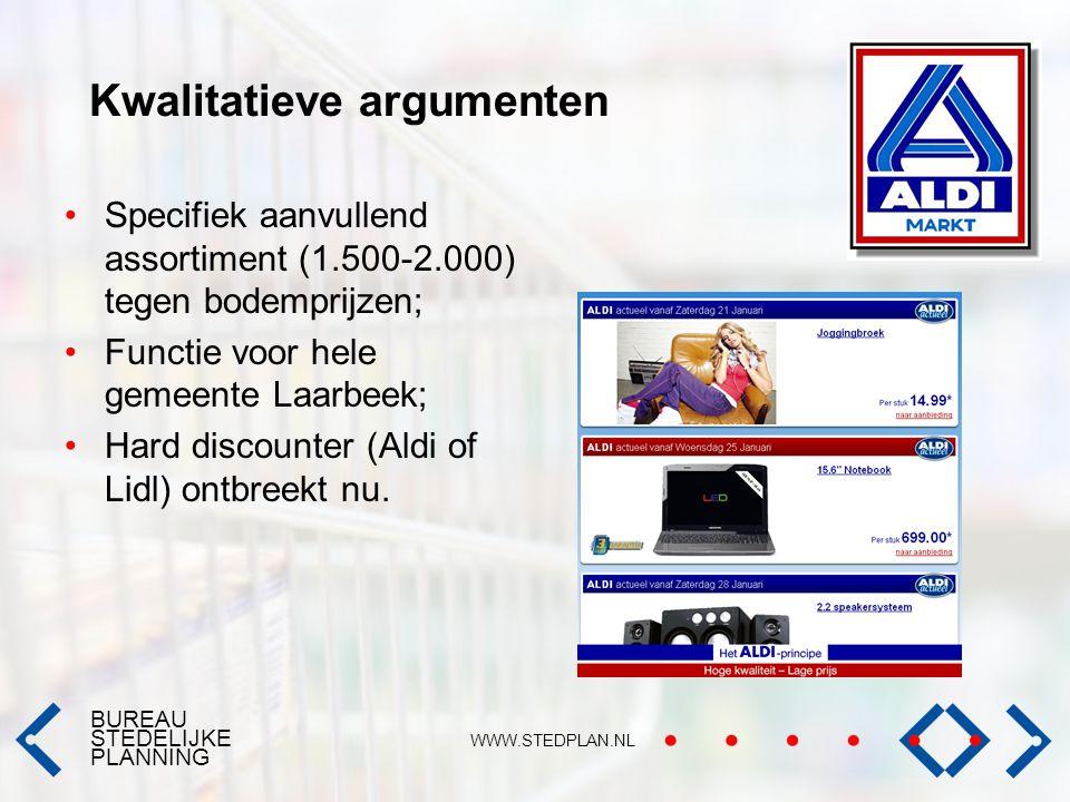 BUREAU STEDELIJKE PLANNING WWW.STEDPLAN.NL Kwalitatieve argumenten Specifiek aanvullend assortiment (1.500-2.000) tegen bodemprijzen; Functie voor hel