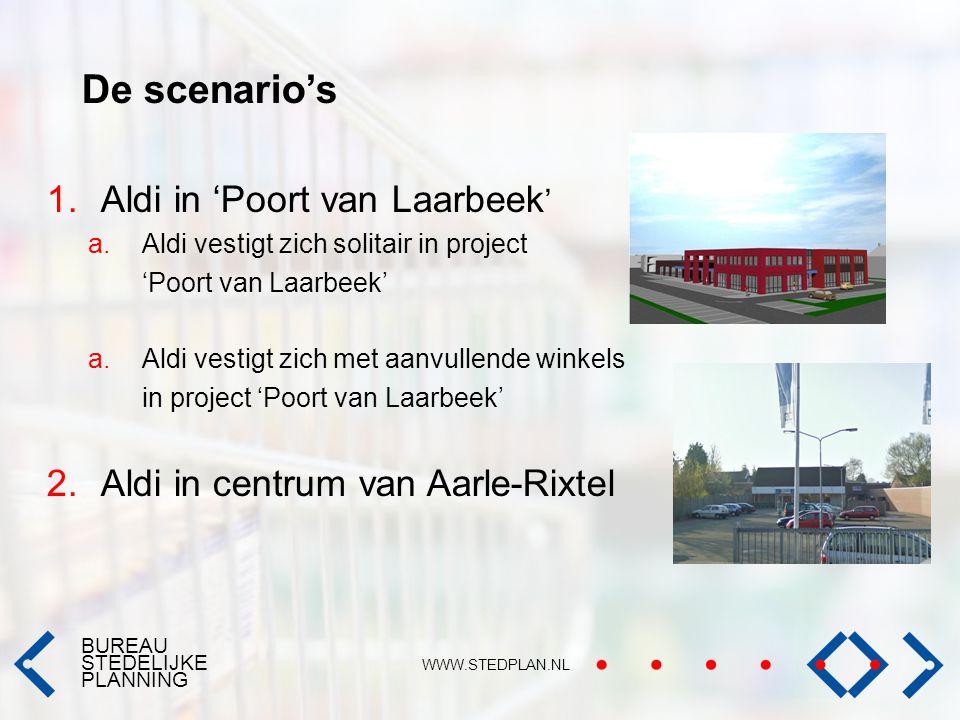 BUREAU STEDELIJKE PLANNING WWW.STEDPLAN.NL De scenario's 1.Aldi in 'Poort van Laarbeek ' a.Aldi vestigt zich solitair in project 'Poort van Laarbeek'