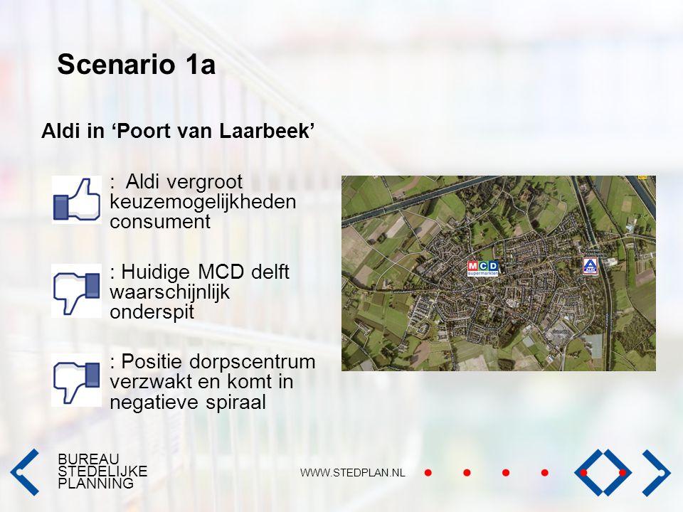 BUREAU STEDELIJKE PLANNING WWW.STEDPLAN.NL Scenario 1a Aldi in 'Poort van Laarbeek' : Aldi vergroot keuzemogelijkheden consument : Huidige MCD delft w