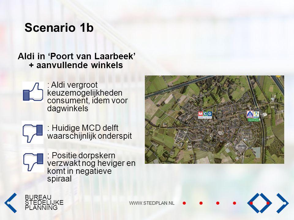 BUREAU STEDELIJKE PLANNING WWW.STEDPLAN.NL Scenario 1b Aldi in 'Poort van Laarbeek' + aanvullende winkels : Aldi vergroot keuzemogelijkheden consument
