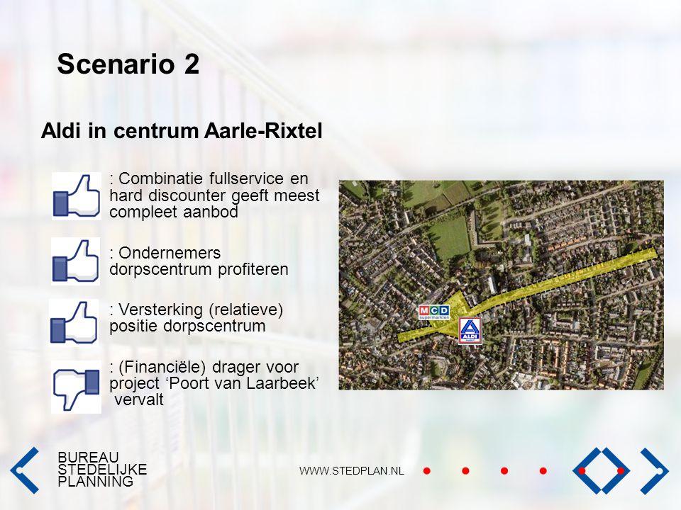 BUREAU STEDELIJKE PLANNING WWW.STEDPLAN.NL Scenario 2 Aldi in centrum Aarle-Rixtel : Combinatie fullservice en hard discounter geeft meest compleet aa