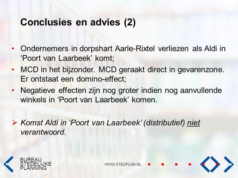 BUREAU STEDELIJKE PLANNING WWW.STEDPLAN.NL Conclusies en advies (2) Ondernemers in dorpshart Aarle-Rixtel verliezen als Aldi in 'Poort van Laarbeek' k