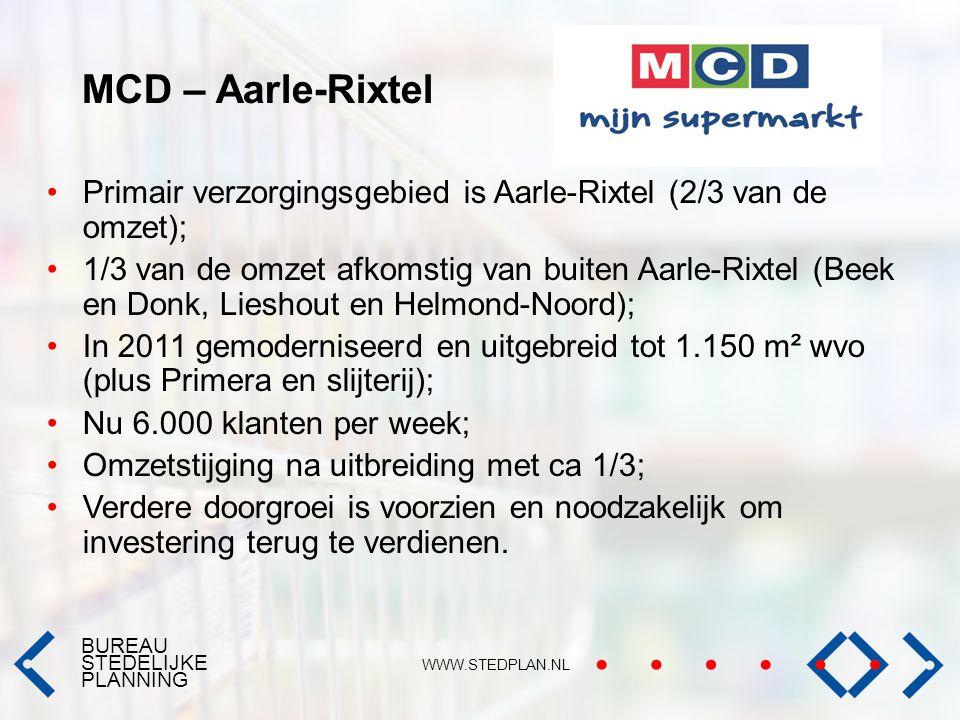 BUREAU STEDELIJKE PLANNING WWW.STEDPLAN.NL MCD – Aarle-Rixtel Primair verzorgingsgebied is Aarle-Rixtel (2/3 van de omzet); 1/3 van de omzet afkomstig