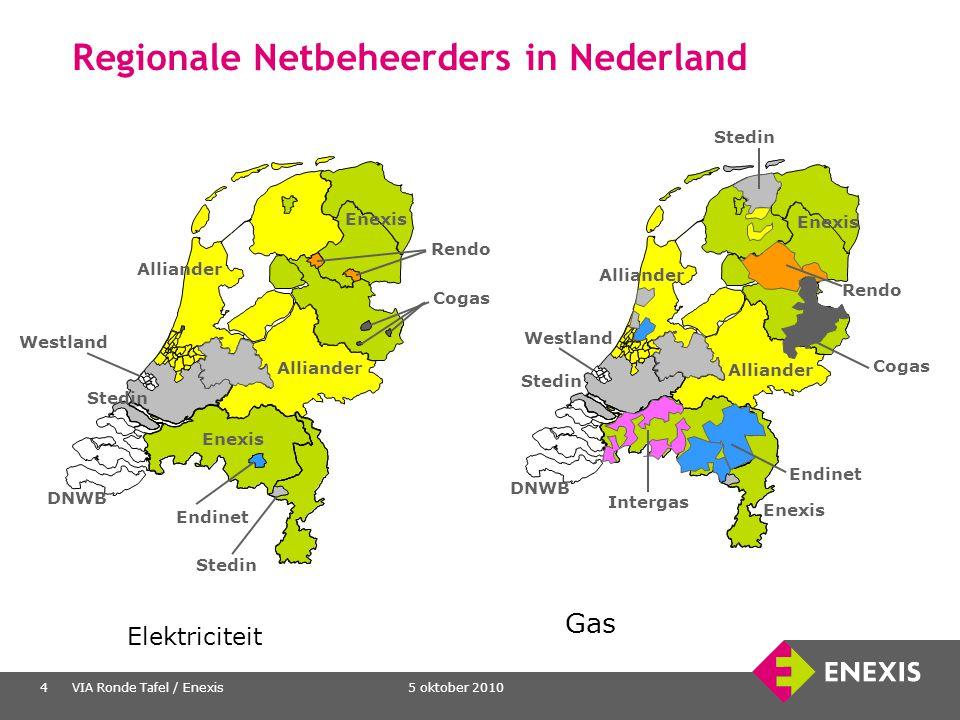 5 oktober 2010VIA Ronde Tafel / Enexis4 Regionale Netbeheerders in Nederland Endinet DNWB Alliander Stedin Westland Enexis Stedin Alliander Cogas Rend