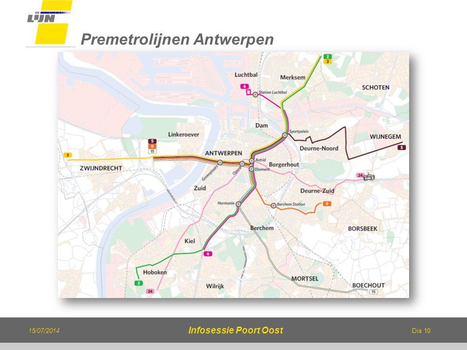 Dia 10 Premetrolijnen Antwerpen 15/07/2014 Infosessie Poort Oost