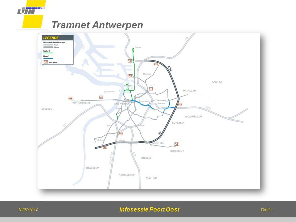 Dia 11 15/07/2014 Infosessie Poort Oost Tramnet Antwerpen