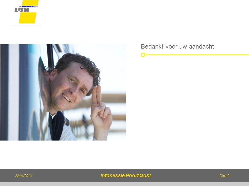 Dia 12 22/04/2013 Infosessie Poort Oost Bedankt voor uw aandacht