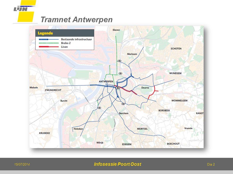 Dia 2 15/07/2014 Infosessie Poort Oost Tramnet Antwerpen