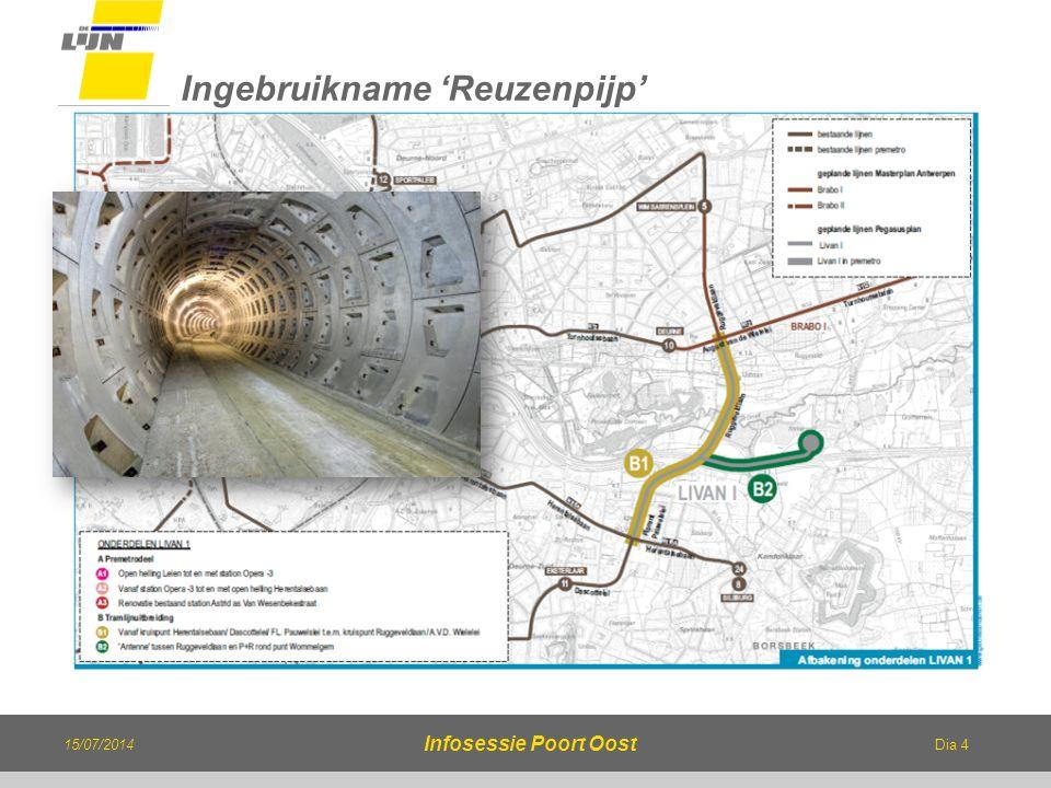 Dia 4 15/07/2014 Infosessie Poort Oost Ingebruikname 'Reuzenpijp'