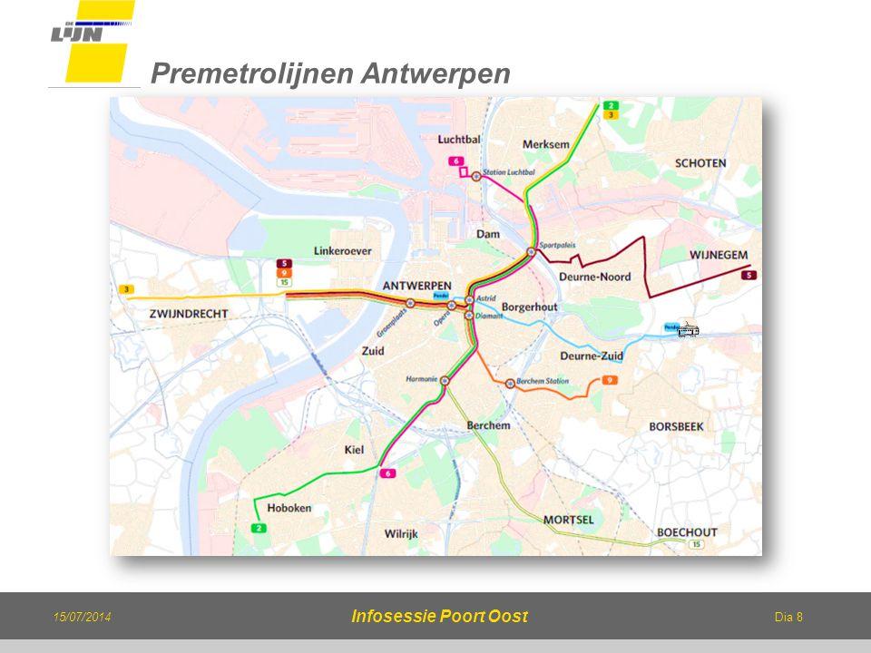 Dia 8 15/07/2014 Infosessie Poort Oost Premetrolijnen Antwerpen