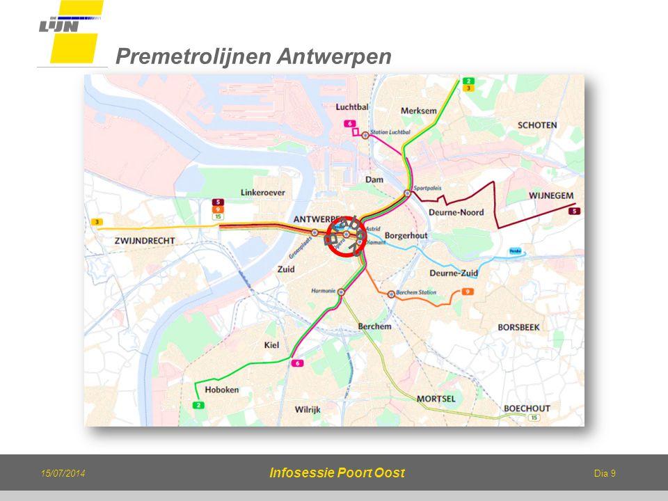 Dia 9 15/07/2014 Infosessie Poort Oost Premetrolijnen Antwerpen