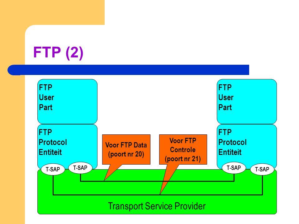 FTP (2) Transport Service Provider FTP Protocol Entiteit T-SAP FTP Protocol Entiteit T-SAP FTP User Part FTP User Part T-SAP Voor FTP Data (poort nr 2