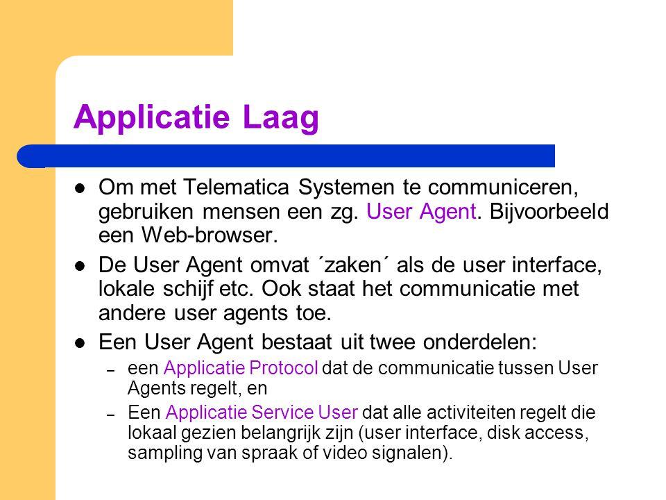 User Agent User Agent Applicatie Laag (2) Transport Service Provider Applicatie Protocol Entiteit T-SAP Applicatie Protocol Entiteit Applicatie Service User Applicatie Service User T-SAP