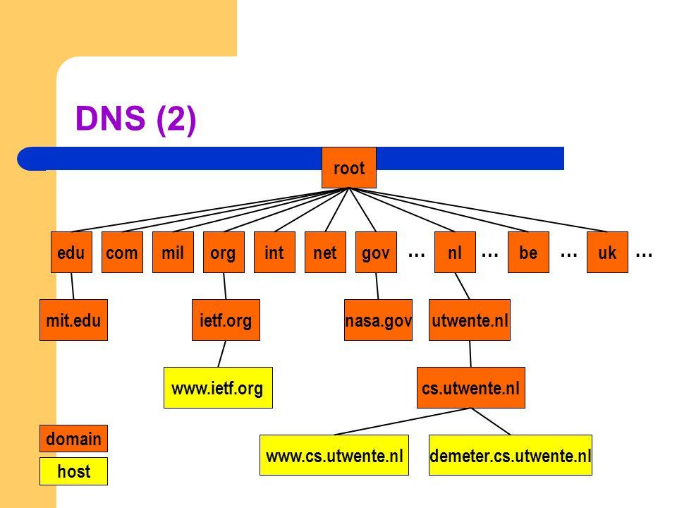 DNS (2) root ietf.orgmit.edunasa.govutwente.nlwww.cs.utwente.nldemeter.cs.utwente.nlwww.ietf.orgcs.utwente.nleducommilorgintnetgovnlbeuk ………… domain h