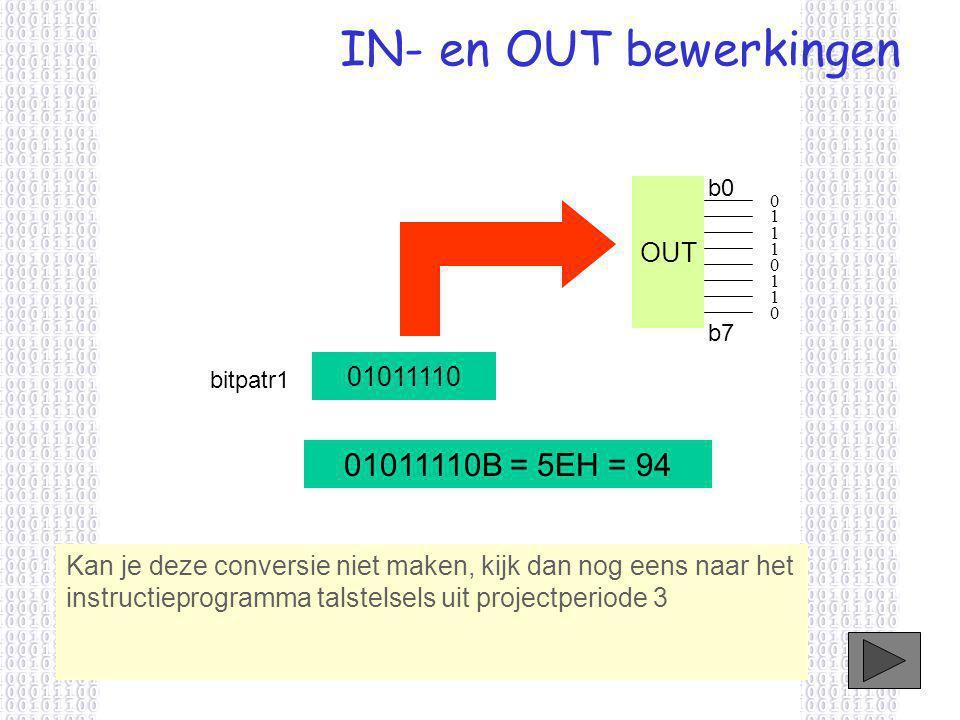 IN- en OUT bewerkingen Kan je deze conversie niet maken, kijk dan nog eens naar het instructieprogramma talstelsels uit projectperiode 3 01011110 bitpatr1 OUT b0 b7 1 1 1 0 1 1 0 0 01011110B = 5EH = 94