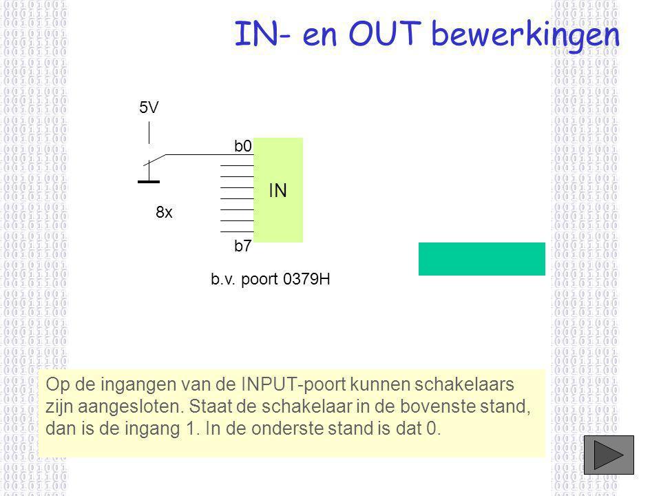 IN- en OUT bewerkingen Op de ingangen van de INPUT-poort kunnen schakelaars zijn aangesloten.