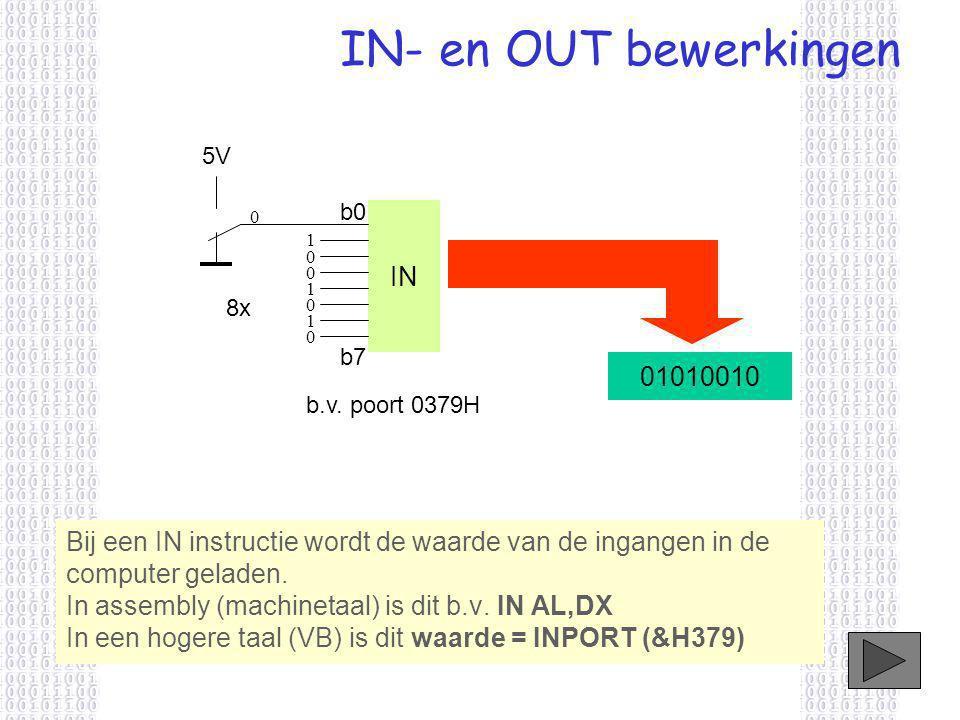 IN- en OUT bewerkingen Bij een IN instructie wordt de waarde van de ingangen in de computer geladen.