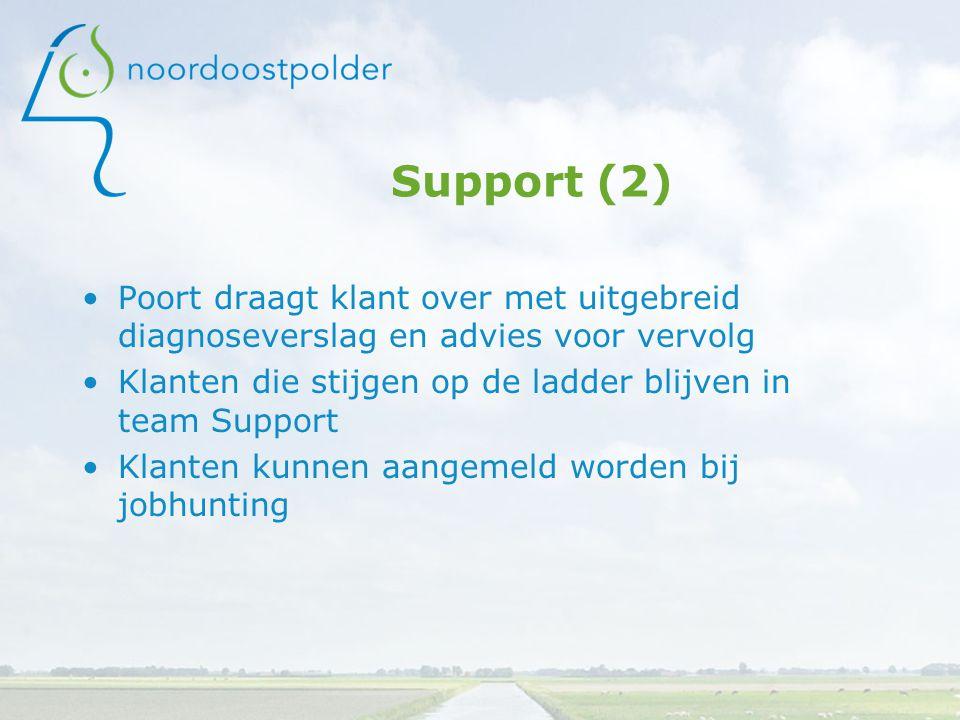 Support (2) Poort draagt klant over met uitgebreid diagnoseverslag en advies voor vervolg Klanten die stijgen op de ladder blijven in team Support Klanten kunnen aangemeld worden bij jobhunting