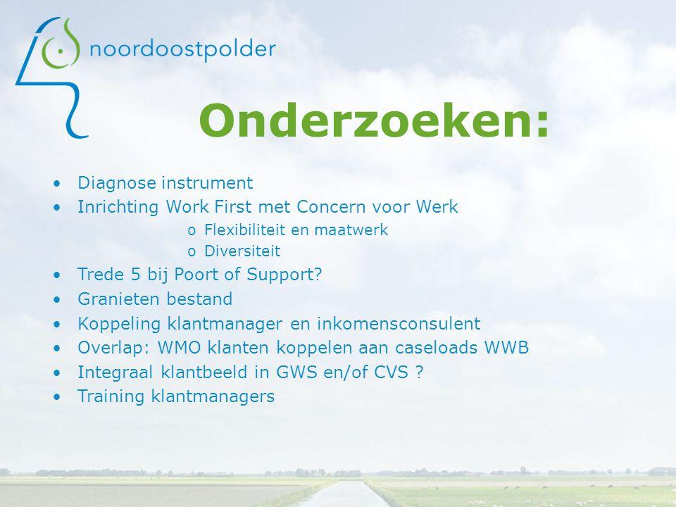 Onderzoeken: Diagnose instrument Inrichting Work First met Concern voor Werk oFlexibiliteit en maatwerk oDiversiteit Trede 5 bij Poort of Support.