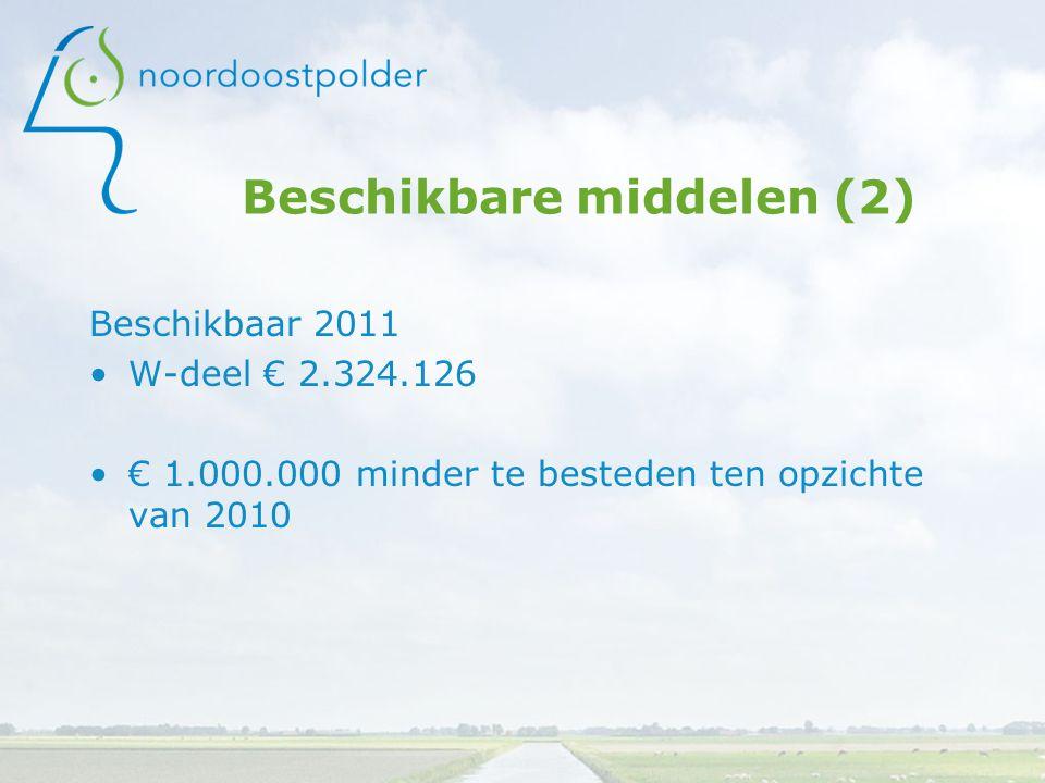 Beschikbare middelen (2) Beschikbaar 2011 W-deel € 2.324.126 € 1.000.000 minder te besteden ten opzichte van 2010