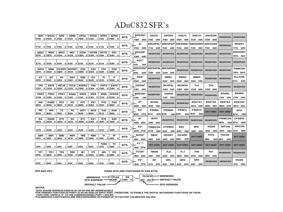 Schema's ADuC8xx bord