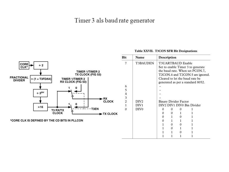 Timer 3 als baud rate generator