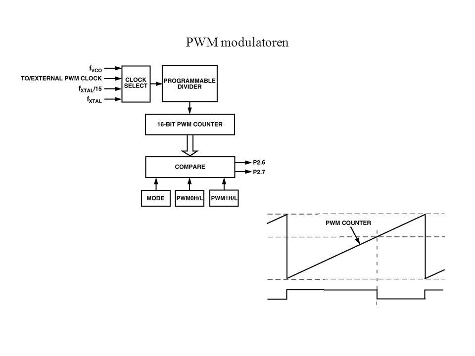 PWM modulatoren